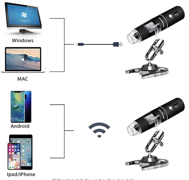 肌断食中におすすめのマイクロスコープ①:SKYBASIC Wifi デジタル 顕微鏡